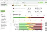 Business-Qlik for Distribution