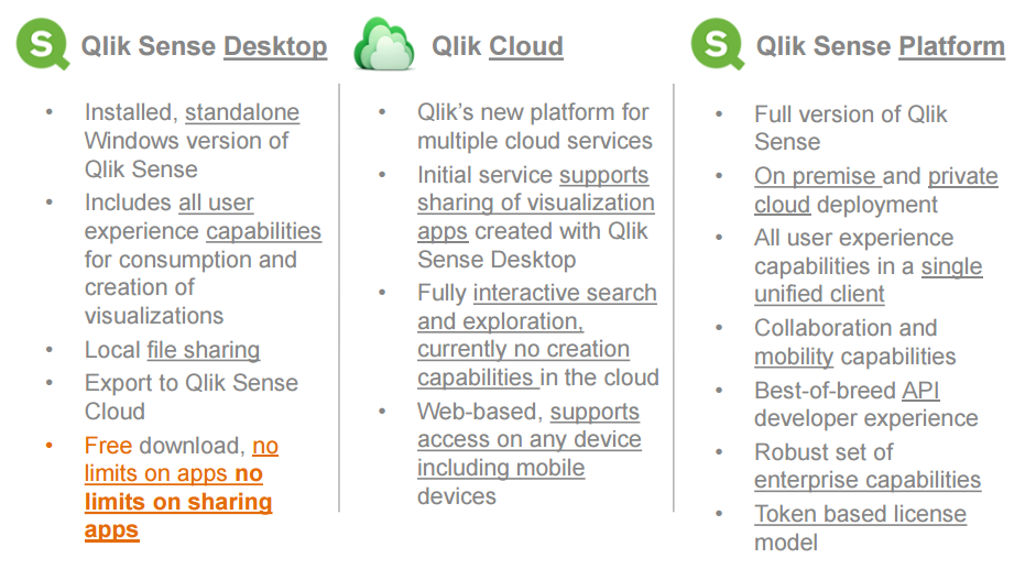 Qlik sense token licensing examples / Fun coin bittrex exchange