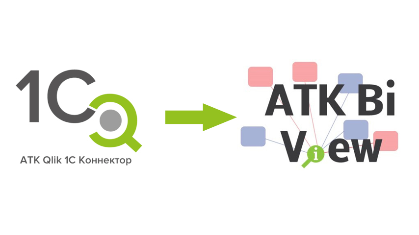 Download скачать QlikView Qlik Sense 1C Connector 1С Коннектор
