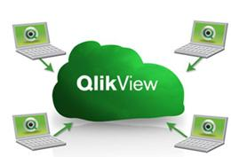 QlikView in the cloud