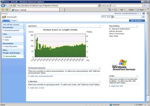 QlikView Web Part in SharePoint